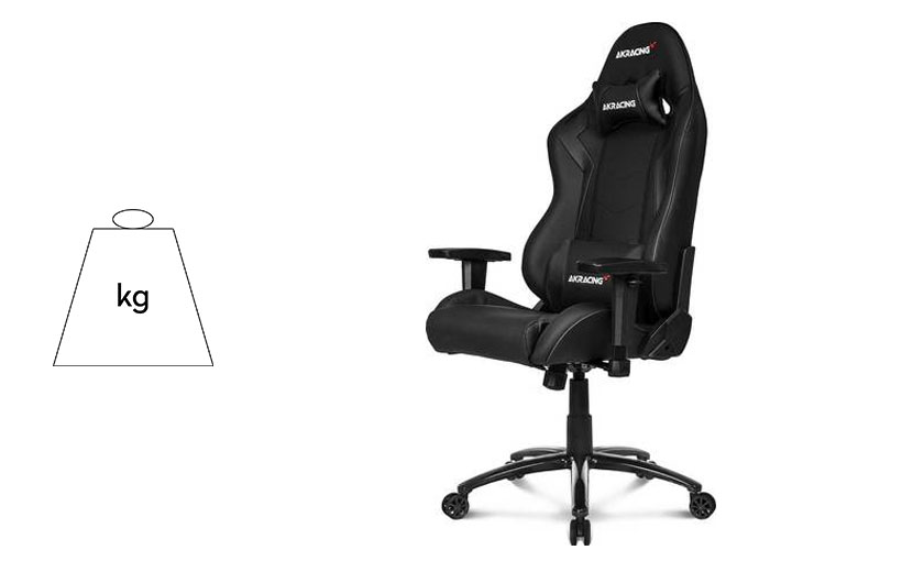 Gaming stoel support