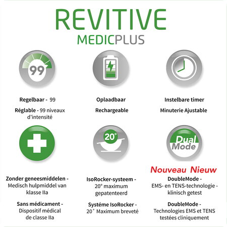 Revitive Bloedsomloop therapie Medic Plus
